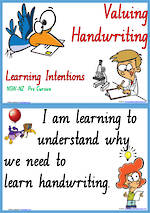 Year 2 Handwriting | Visible Learning | Valuing Handwriting | Learning Intentions | NSW-NZ Pre Cursive