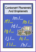 Consonant Phoneme and Grapheme | Word - Picture| Charts | Set 1