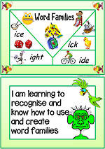 Phonics | Word Families | Beginning with I