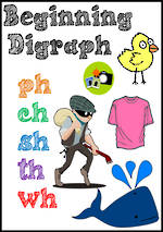 Beginning Digraph | Picture | Charts