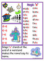 Magic 'e' | Spelling Rule | Chart