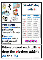 Words Ending with 'e' | Spelling Rule | Chart