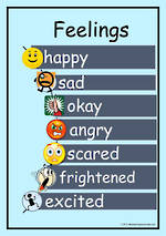 Emotions | Feelings |  Chart