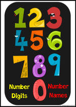 Number & Number Name | 0-10 | Charts