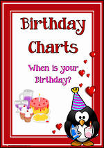 Seasons | Months | Birthday Charts | Australia & New Zealand