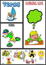 Parts of Speech | Verb Chart