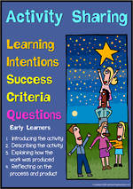 Activity-Based Sharing | Learning Intentions | Early Learners