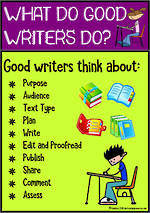 The Writing Process | What Do Good Writers Do?