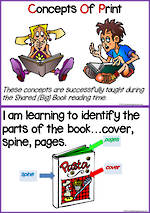 Concepts of Print | Learning Intentions