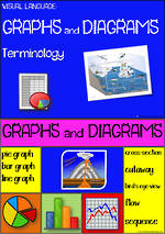 Visual Language | Graphs and Diagrams Terminology