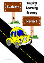 Inquiry Based Learning | Road Journey | Classroom Display