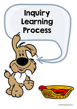Inquiry Based Learning Process - Steps and Skills