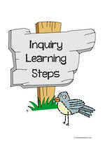 Inquiry Based Learning Steps | Display Cards