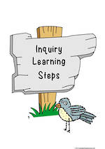 Inquiry Learning Steps | Cards