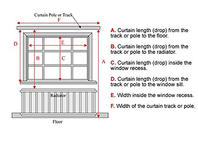 Measuring For Curtains, How To Measure A Window For Curtain