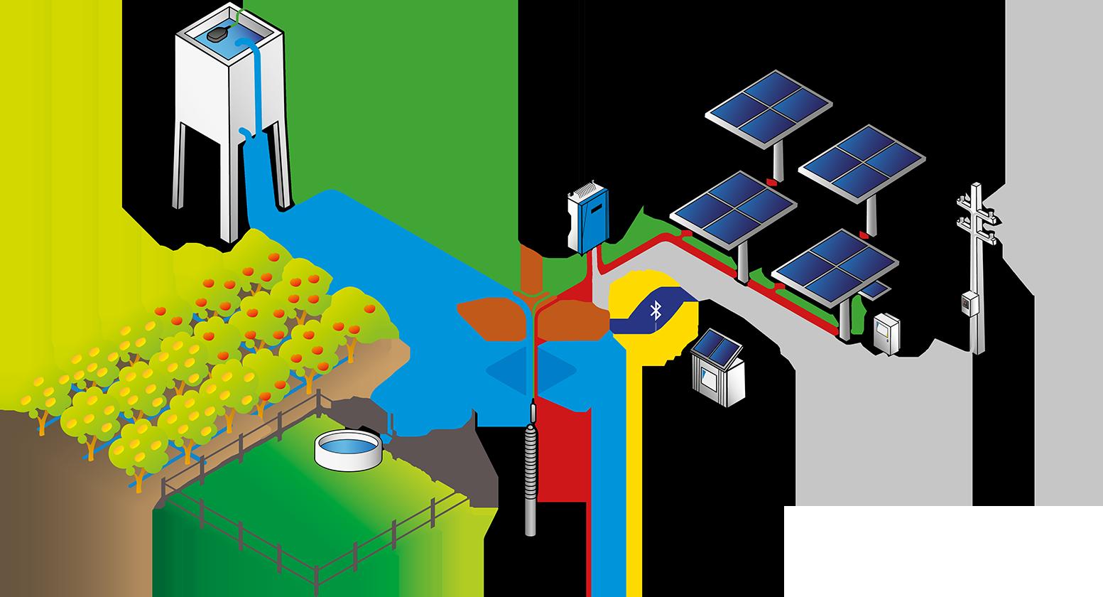 Lorentz PS2 Solar Water Pump System Layout