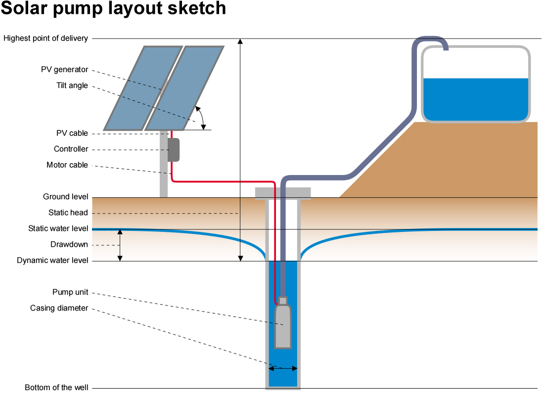 solar-pump-layout-sketch
