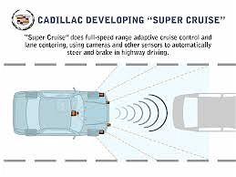 Super-Cruise System Diagram