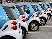 Vehicle Sharing Germany