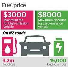 EV Subsidy image