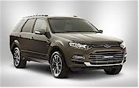 What will happen to the Ford Territory after 2016?