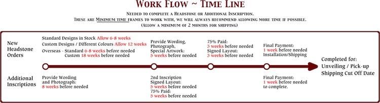 Timeline-1-1