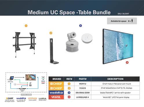Medium UC Space - Table Bundle