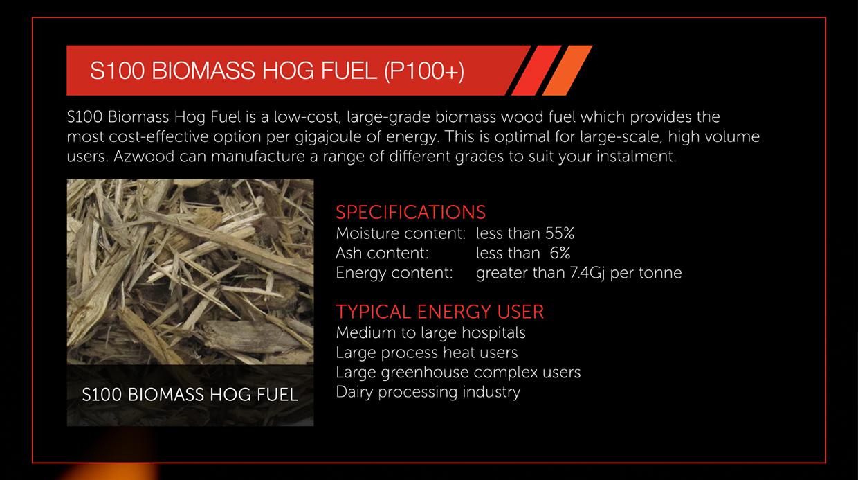 S100Biomass-HF