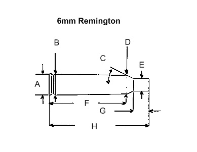 6mm remington final.jpg