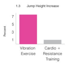 jump-height-increase
