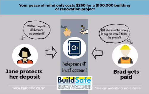 Buildsafe parties 250 for 100k-334-553