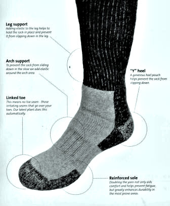 Cosy Toes merino sock technology(copy)