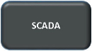 SCADA button-816