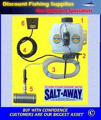 Salt Away - Direct Injection Kit