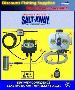 Salt Away - Direct Injection Kit Wireless
