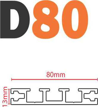 D80 SEG Frame-less Extrusion System