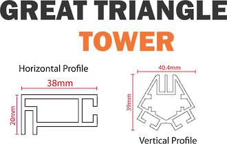 Great Triangle Tower