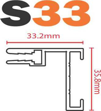 S33 SEG Frame-less Extrusion System