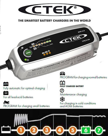 CTEK MXS 3.8 12V 1.2 to 85AH Charger