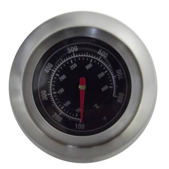 Mount Forge Temperature Gauge
