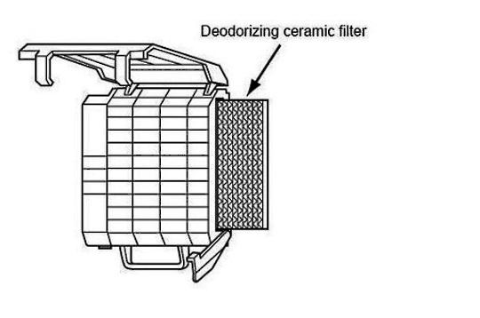 Mitsubishi AIRCON Catechin Air Filter MSZ-FA25VA-A1 MSZ-FA35VA-A1 ceramic filter