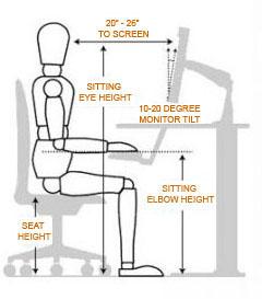 Vision_posture.jpg
