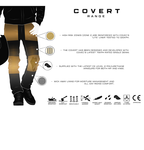 BULL-IT Covert guide