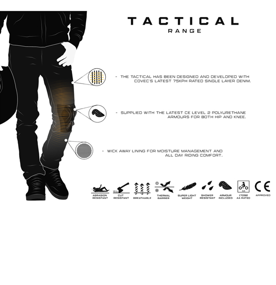 BULL-IT Tactical guide