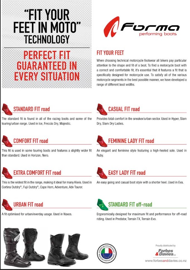 forma fit chart