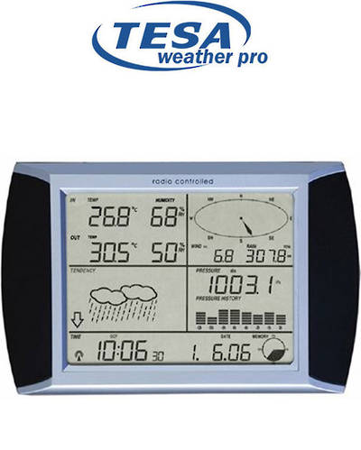 WS1081 Display Unit - Console base station only.