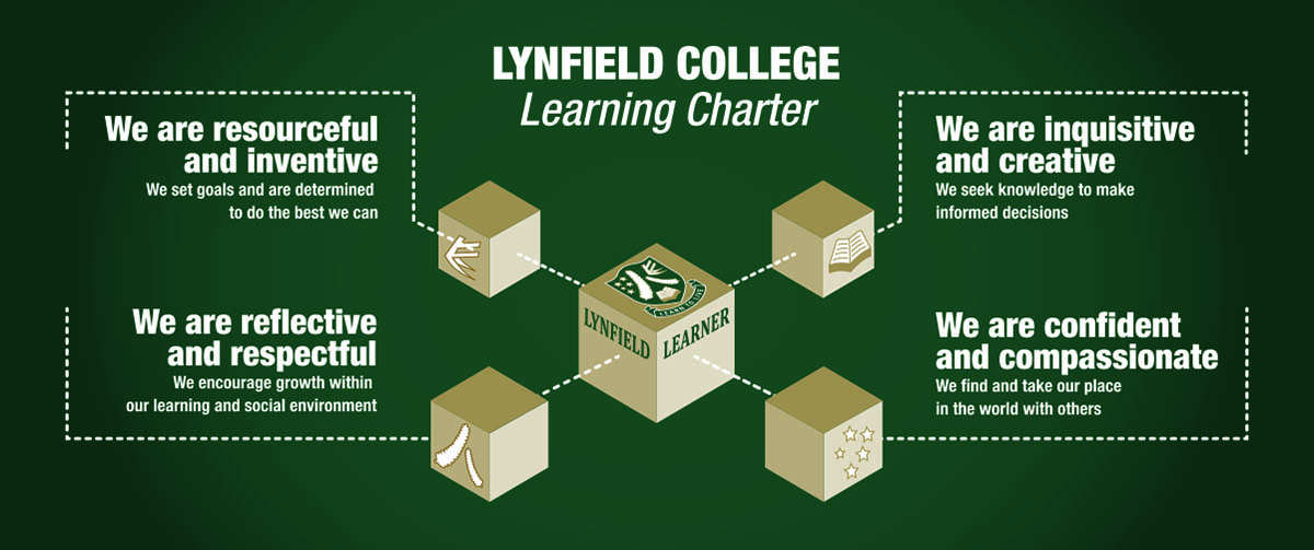 Learning Charter Graphic