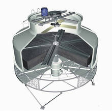 MESAN Counter Flow Type Cooling Tower