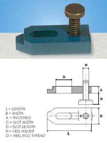 Italian Mould Clamps