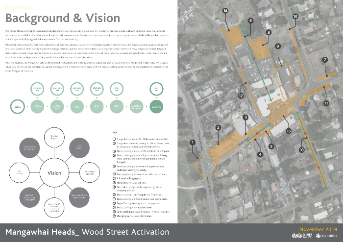 Mangawhai Heads Woods Street activation Consultation Doc Rev7-page-001-493